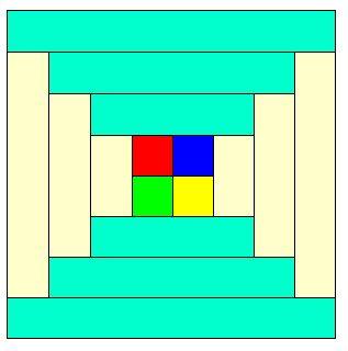 границы таблицы в материале